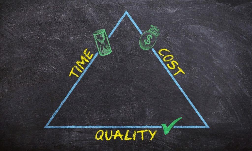 効率性の三角形