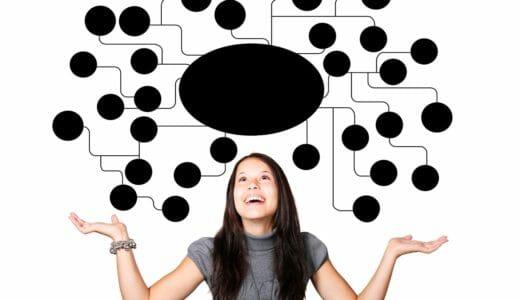 記憶力アップへの処方箋!マインドマップの書き方とその効果について